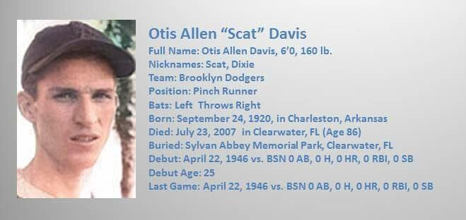 Scat Davis